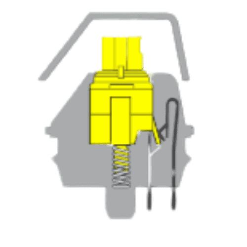 Razer Yellow switch inside view.