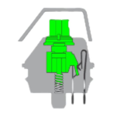 Razer Green switch inside view.