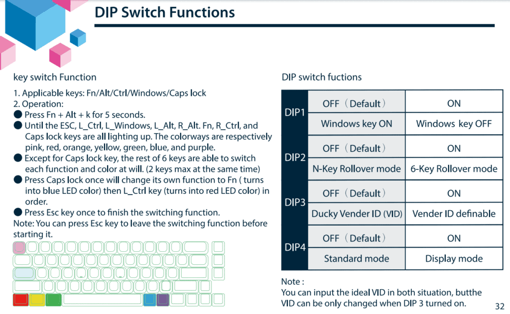 Ducky One 2 SF DIP switch instructions