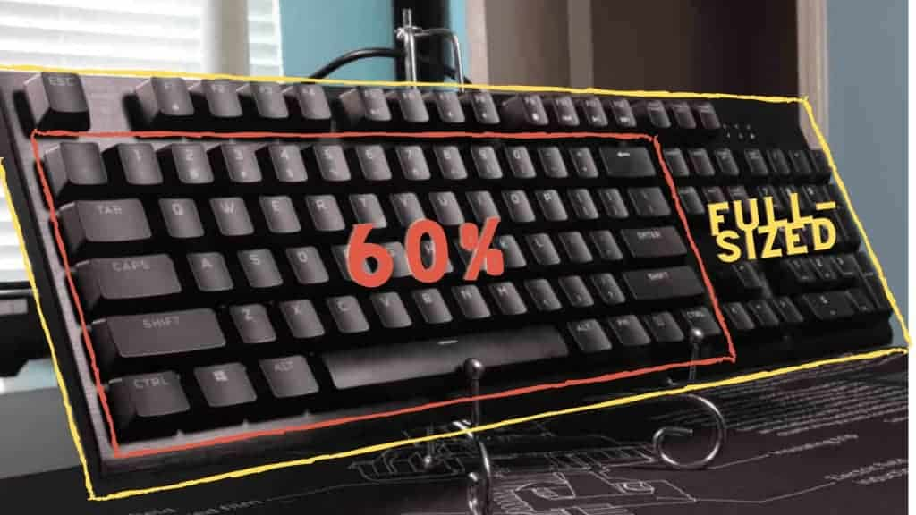 diagram comparing 60% keyboard size to full size keyboard
